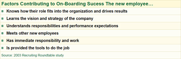 Factors Contributing to On-Boarding Success The new employee